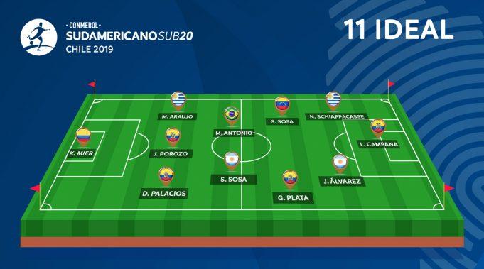 baseada-em-dados-conmebol-divulga-selecao-do-sul-americano-sub-20-Futebol-Latino-13-02