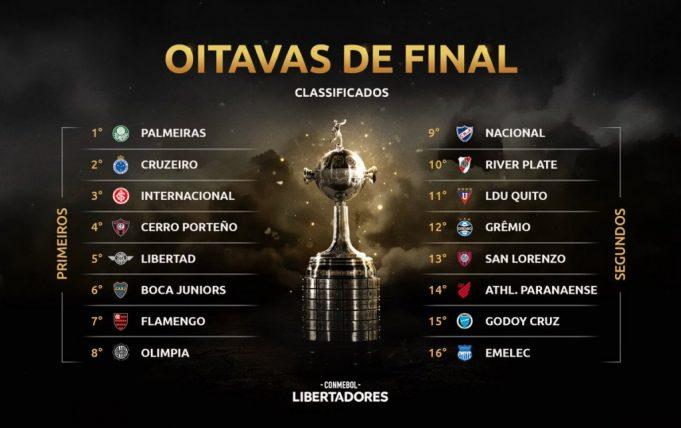 como-a-midia-latina-repercute-o-sorteio-das-oitavas-na-copa-libertadores-Futebol-Latino-13-05