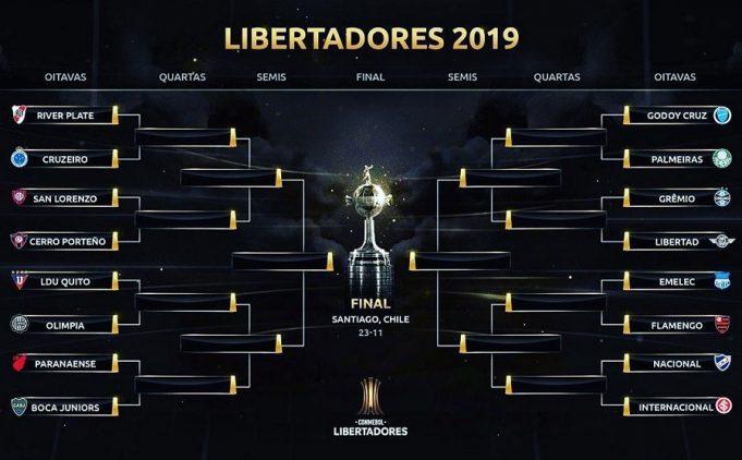 confira-o-historico-dos-confrontos-das-oitavas-de-final-na-copa-libertadores-Futebol-Latino-14-05