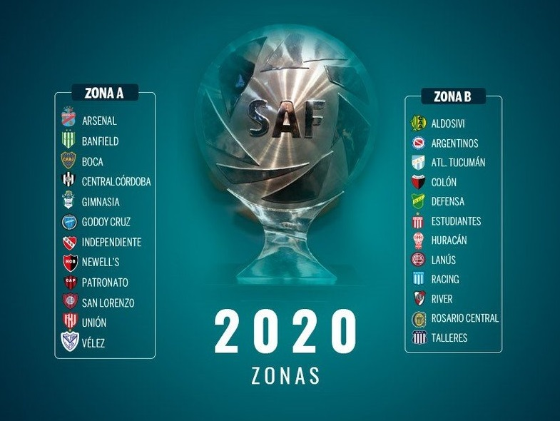 copa-da-superliga-define-grupos-para-a-temporada-2020-Futebol-Latino-17-12