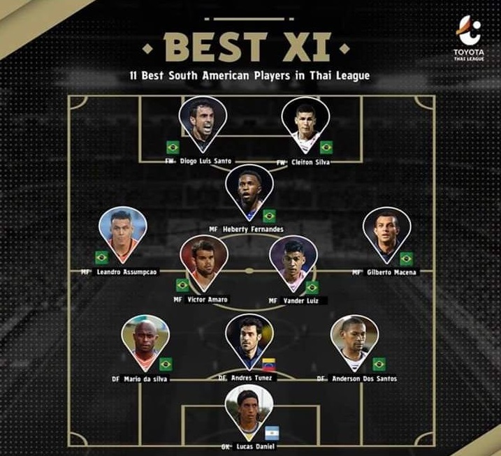 Seleção sul-americana Thai League Futebol Latino 26-03