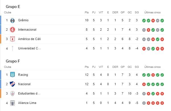 Grupo-E-F-Libertadores-Futebol-Latino-02-10