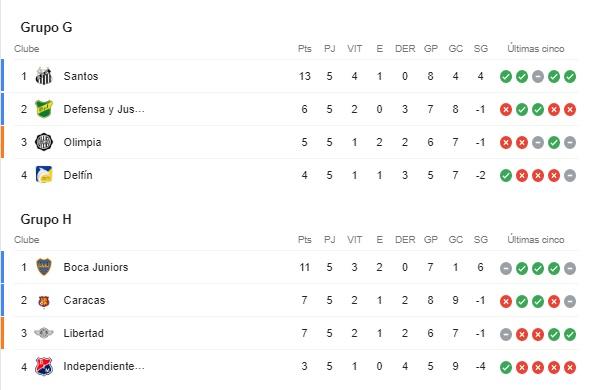 Grupo-G-H-Libertadores-Futebol-Latino-02-10