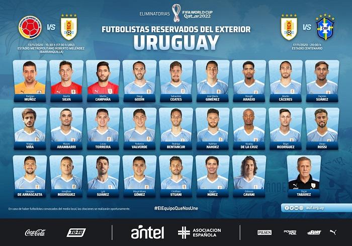 Arrascaeta é convocado para seleção do Uruguai e enfrentará o Brasil nas Eliminatórias