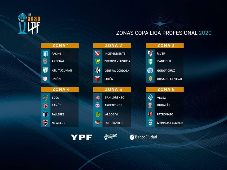 sorteio-na-argentina-define-composicao-dos-grupos-e-jogos-na-copa-lpf-Futebol-Latino-16-10
