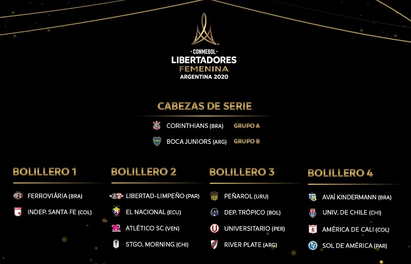 conmebol-define-potes-para-sorteio-da-libertadores-feminina-Futebol-Latino-18-02