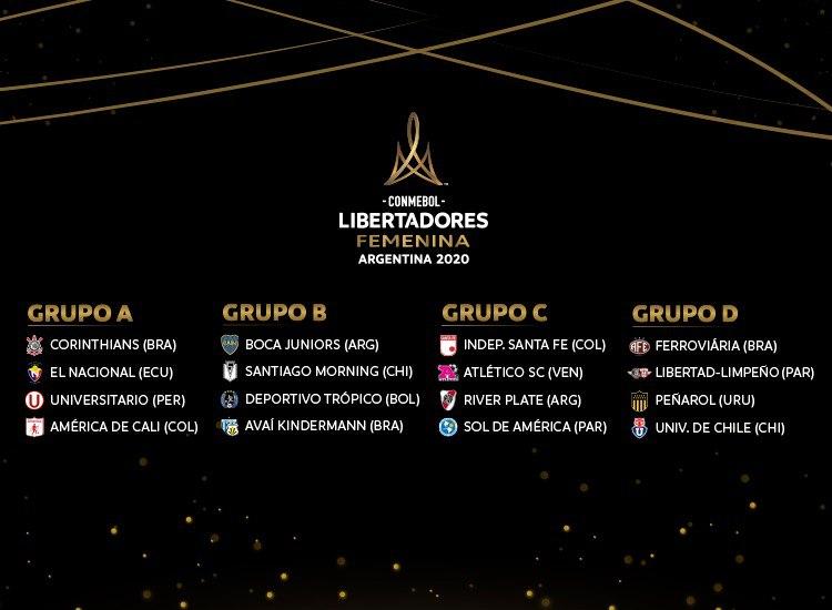 grupos-da-libertadores-feminina-sao-sorteados-pela-conmebol-Futebol-Latino-23-02