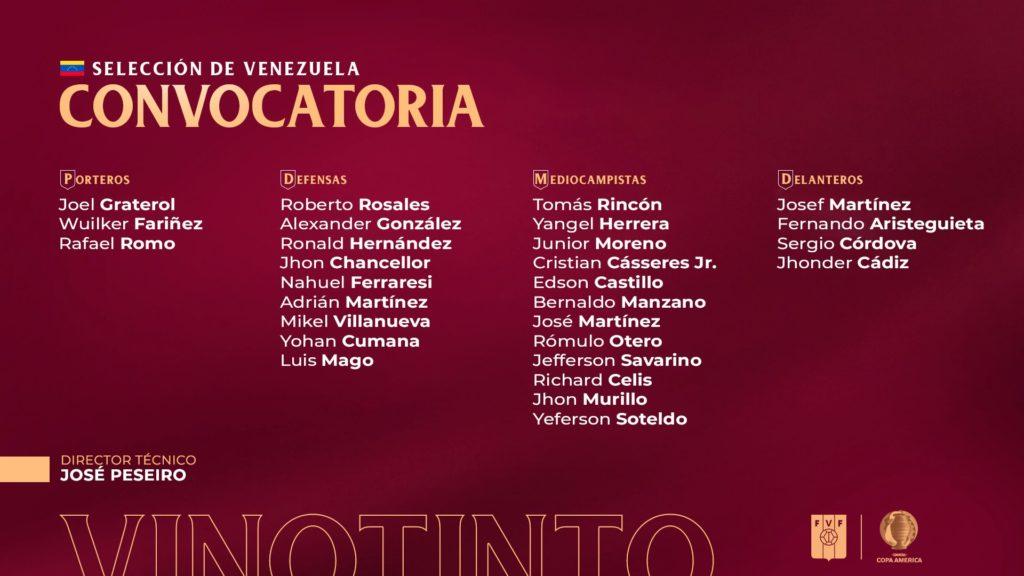 venezuela-e-a-sua-convocacao-para-a-copa-america-Futebol-Latino-11-06