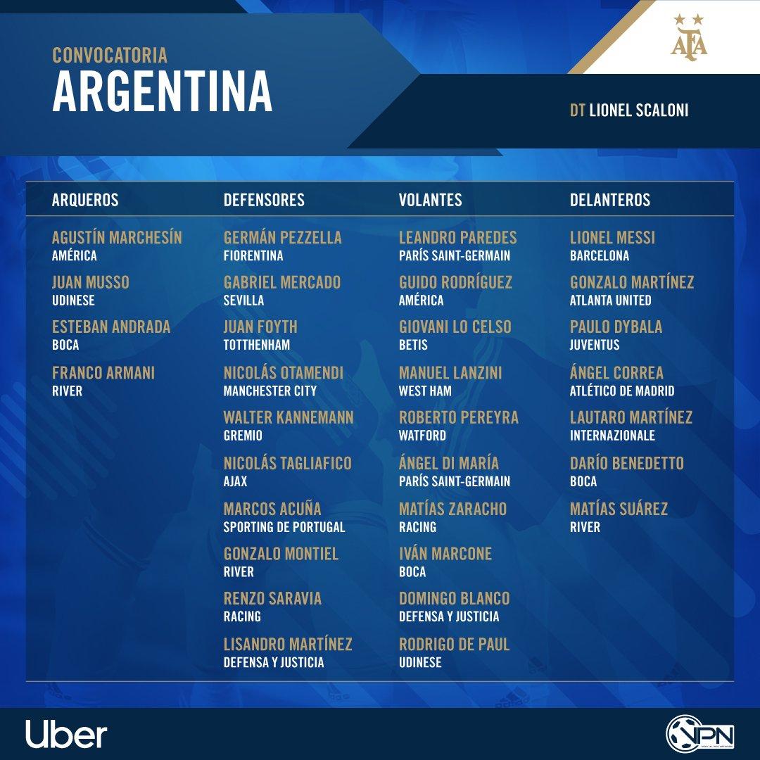 Convocação Argentina Futebol Latino Lance 07-03