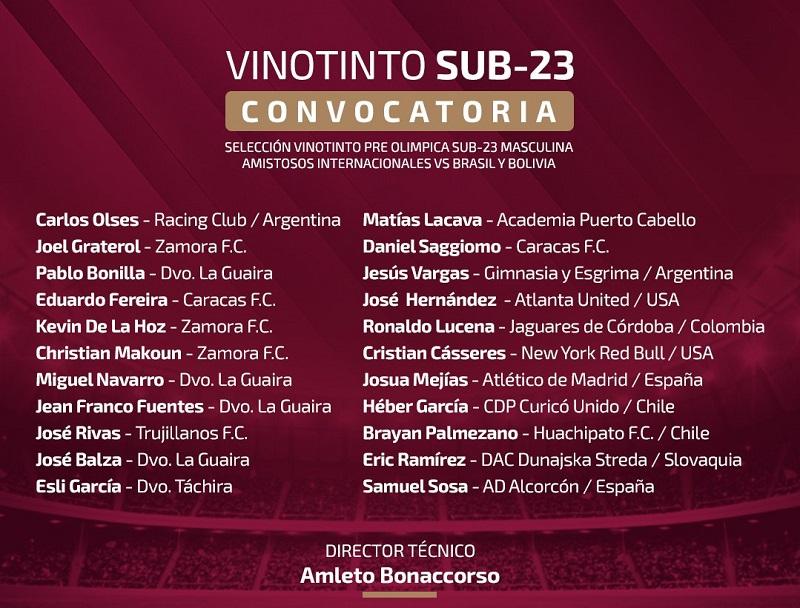 divulgada-convocacao-da-venezuela-sub-23-para-amistosos-Futebol-Latino-23-09